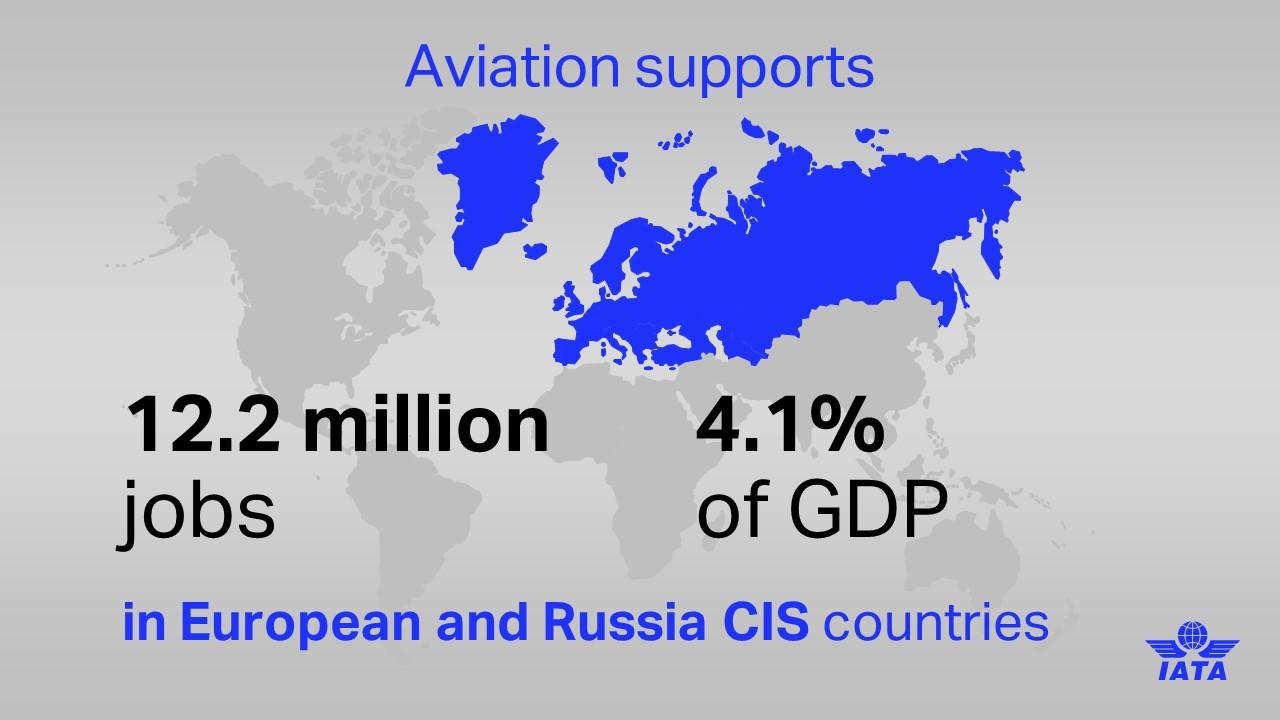 IATA y la crisis de la aviación por el covid-19