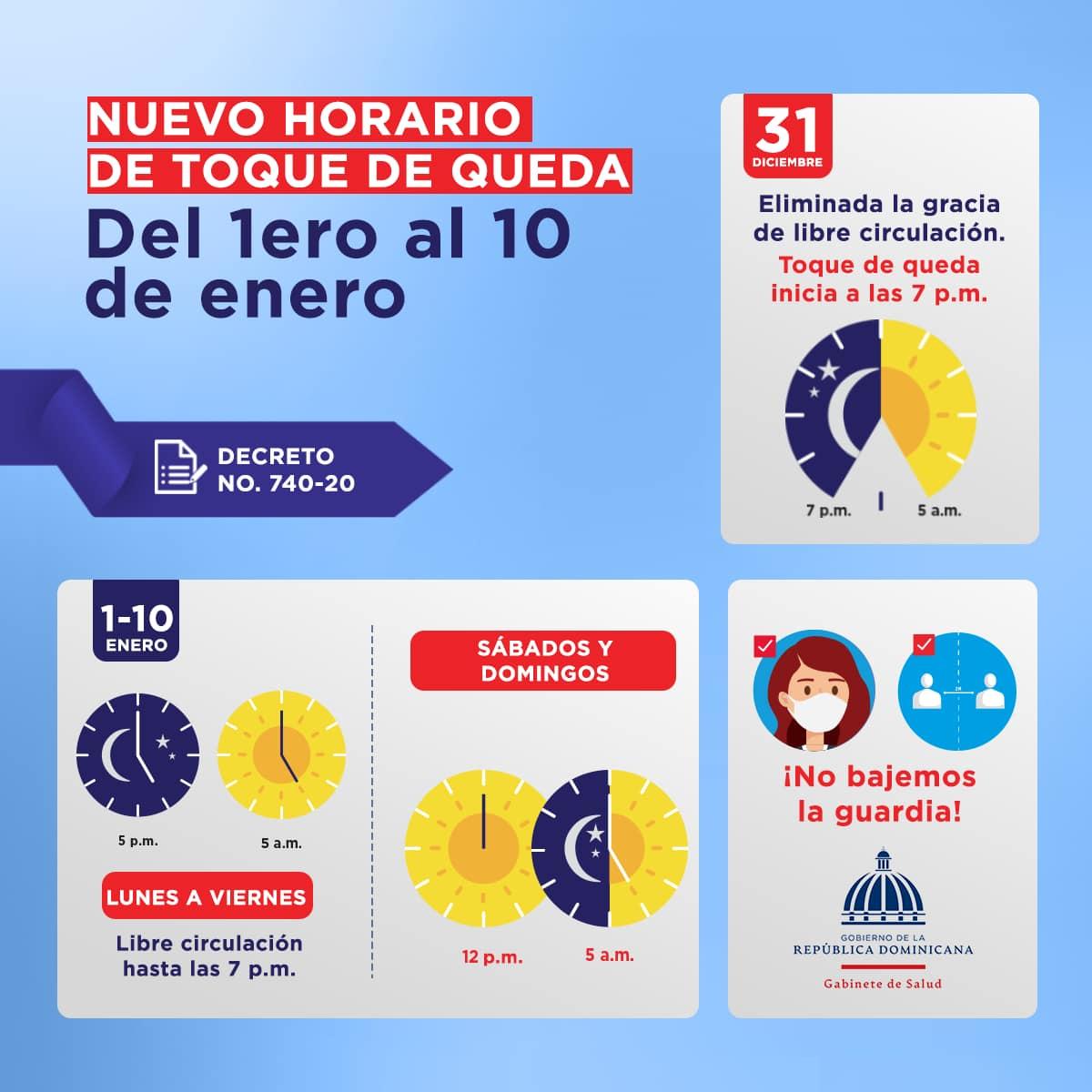 Las nuevas medidas del Gobierno dominicano ante el aumento exponencial de la pandemia